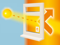 how energy efficient windows operate