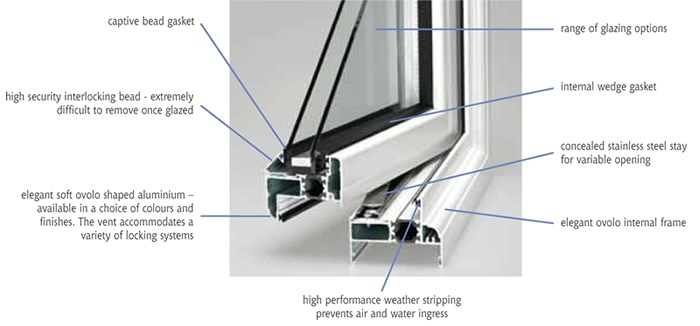 Aluminium windows & doors specifications