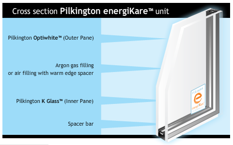 pilkington energikare cross section illustration