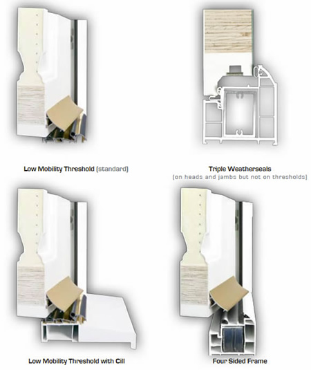 check out 2590e 03168 GRP Composite door construction details for the Discovery ...